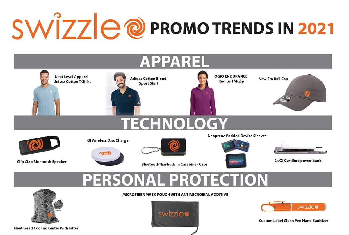 Swizzle's Top 12 Promotional Products for 2021